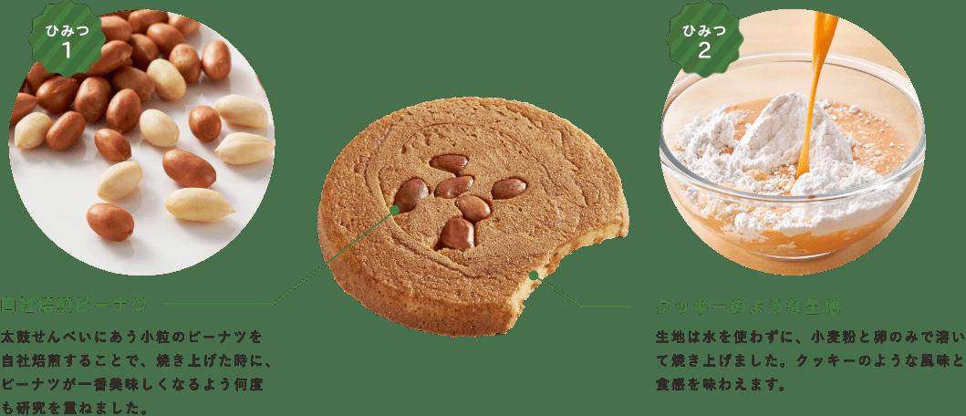 ひみつ1:自社焙煎ピーナツ 太鼓せんべいにあう小粒のピーナツを自社焙煎することで、焼き上げた時に、ピーナツが一番美味しくなるよう何度も研究を重ねました。 ひみつ2:クッキーのような生地 生地は水を使わずに、小麦粉と卵のみで溶いて焼き上げました。クッキーのような風味と食感を味わえます。